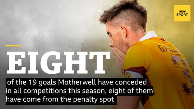 Stat des stylos Motherwell